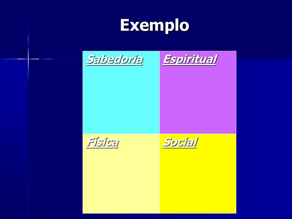 47 Exemplo SabedoriaEspiritual FísicaSocial