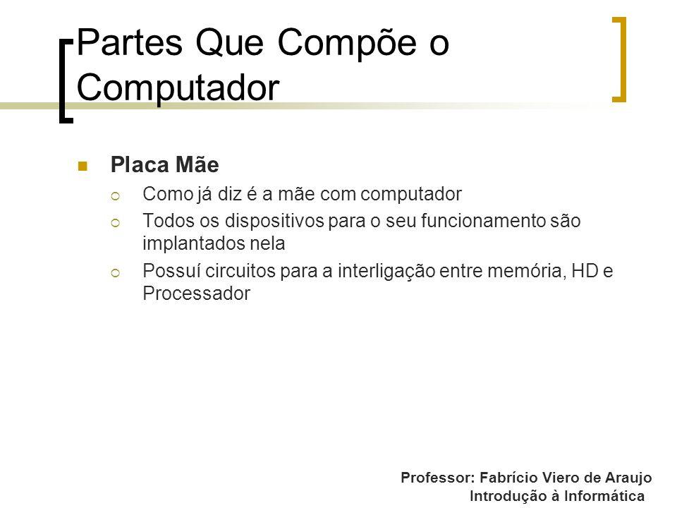 Professor: Fabrício Viero de Araujo Introdução à Informática Partes Que Compõe o Computador Placa Mãe Como já diz é a mãe com computador Todos os disp