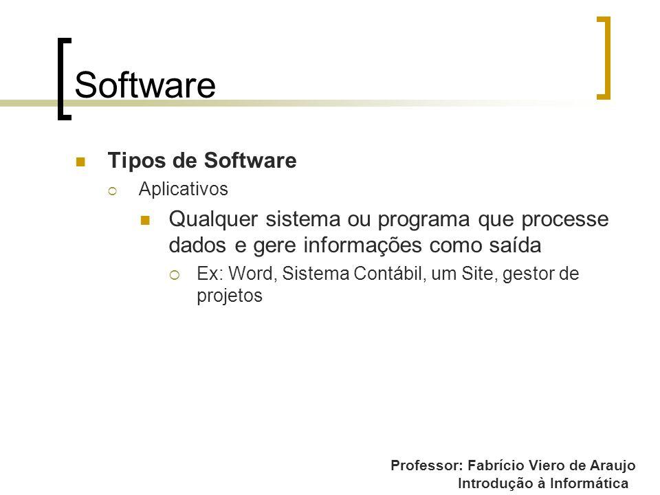 Professor: Fabrício Viero de Araujo Introdução à Informática Software Tipos de Software Aplicativos Qualquer sistema ou programa que processe dados e