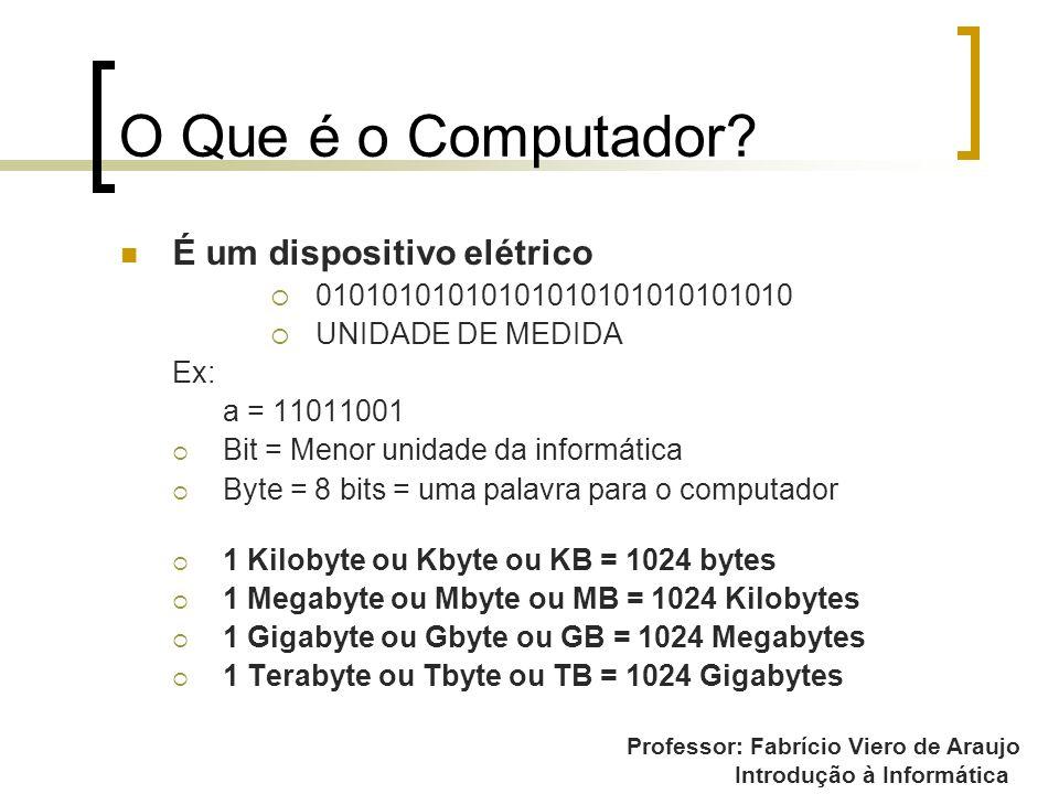 Professor: Fabrício Viero de Araujo Introdução à Informática O Que é o Computador? É um dispositivo elétrico 01010101010101010101010101010 UNIDADE DE