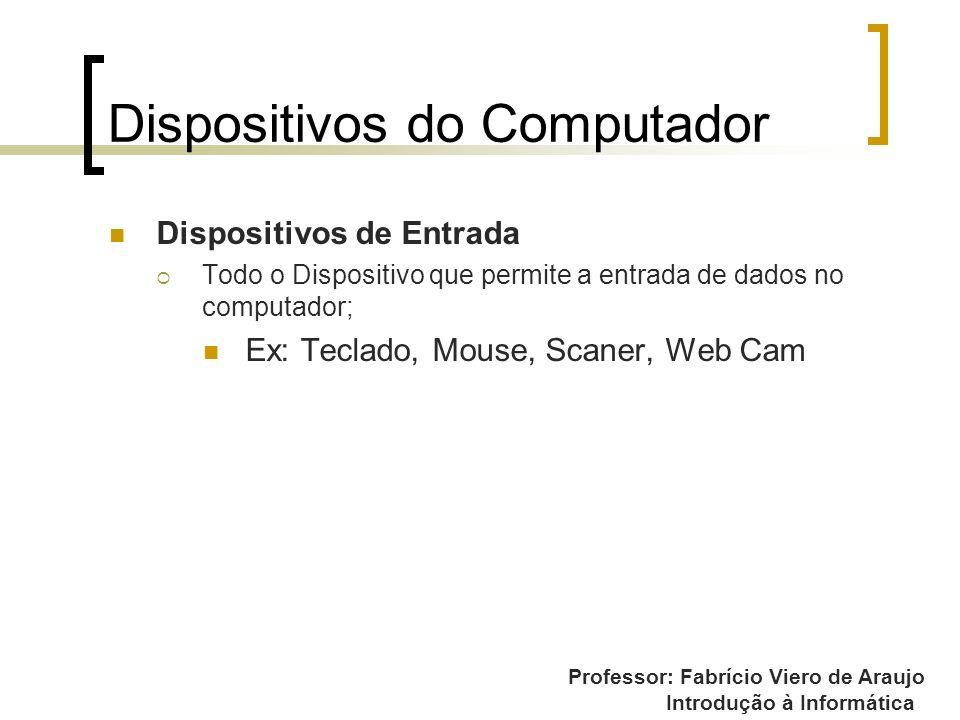 Professor: Fabrício Viero de Araujo Introdução à Informática Dispositivos do Computador Dispositivos de Entrada Todo o Dispositivo que permite a entra