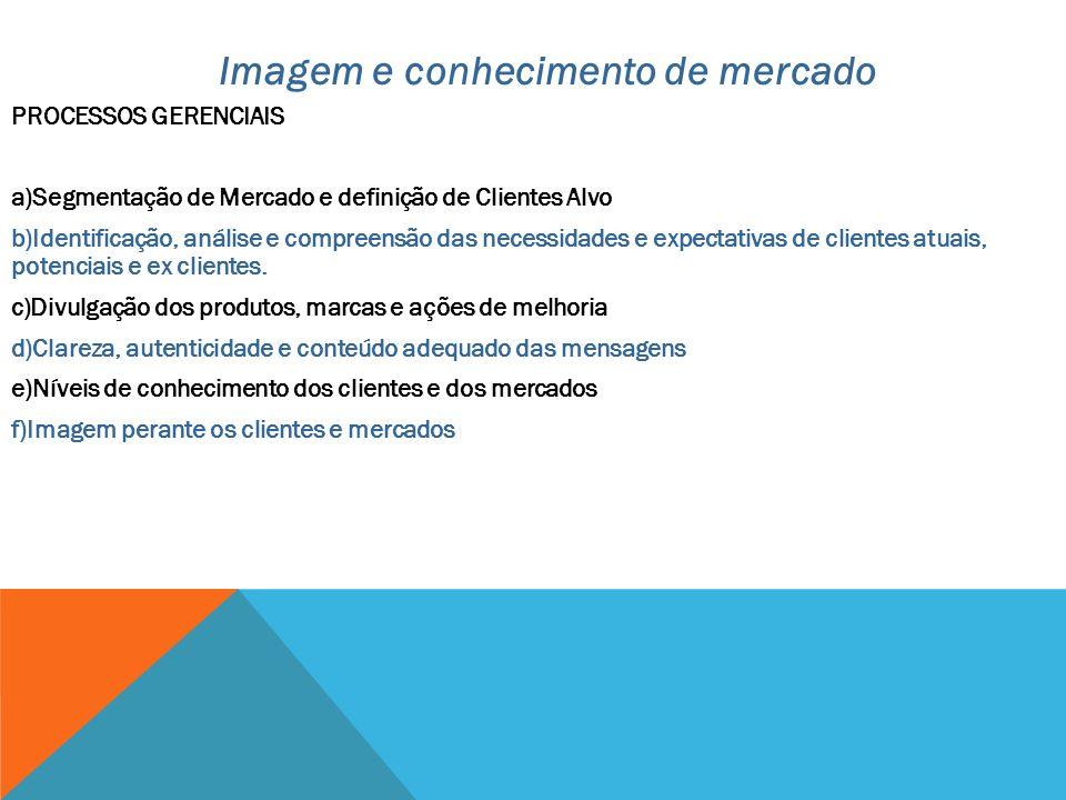 PROCESSOS GERENCIAIS a)Segmentação de Mercado e definição de Clientes Alvo b)Identificação, análise e compreensão das necessidades e expectativas de c