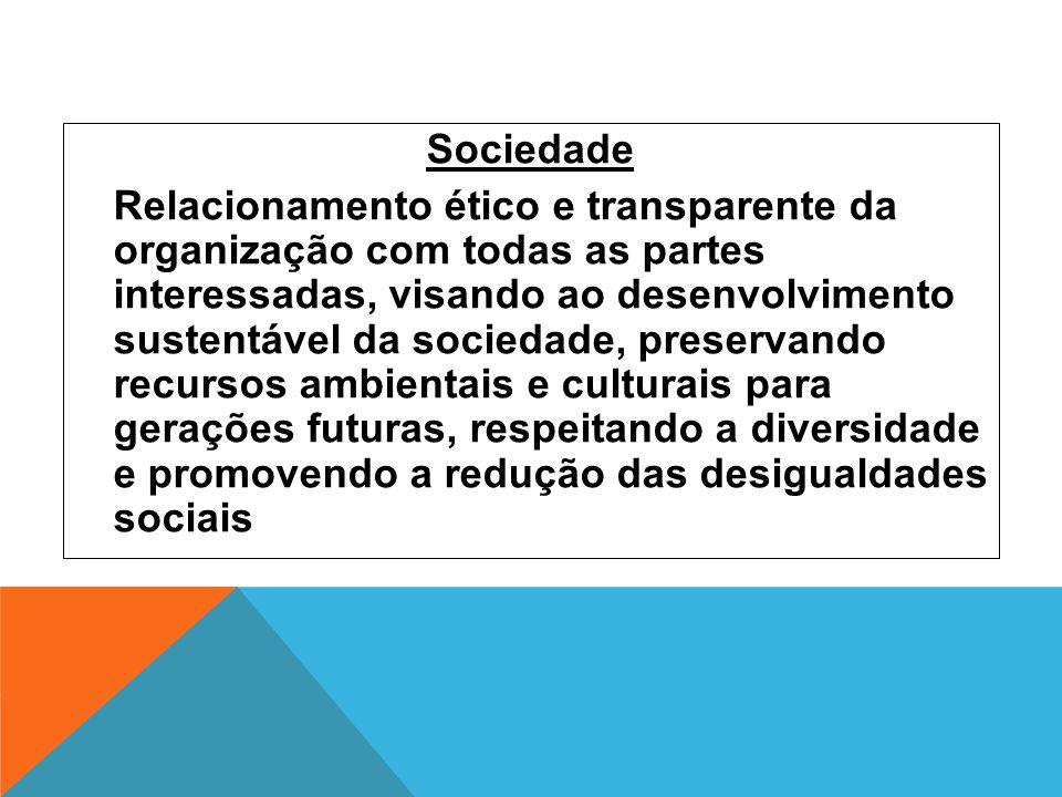 Sociedade Relacionamento ético e transparente da organização com todas as partes interessadas, visando ao desenvolvimento sustentável da sociedade, pr