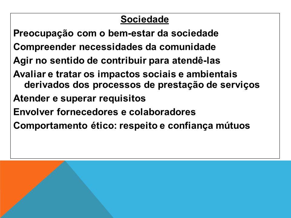 Sociedade Preocupação com o bem-estar da sociedade Compreender necessidades da comunidade Agir no sentido de contribuir para atendê-las Avaliar e trat