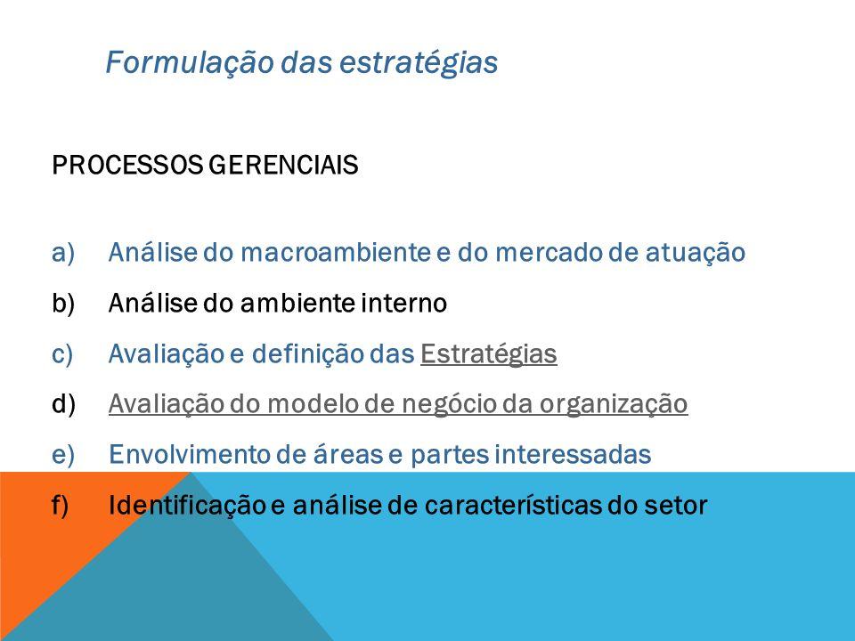 PROCESSOS GERENCIAIS a)Análise do macroambiente e do mercado de atuação b)Análise do ambiente interno c)Avaliação e definição das EstratégiasEstratégi