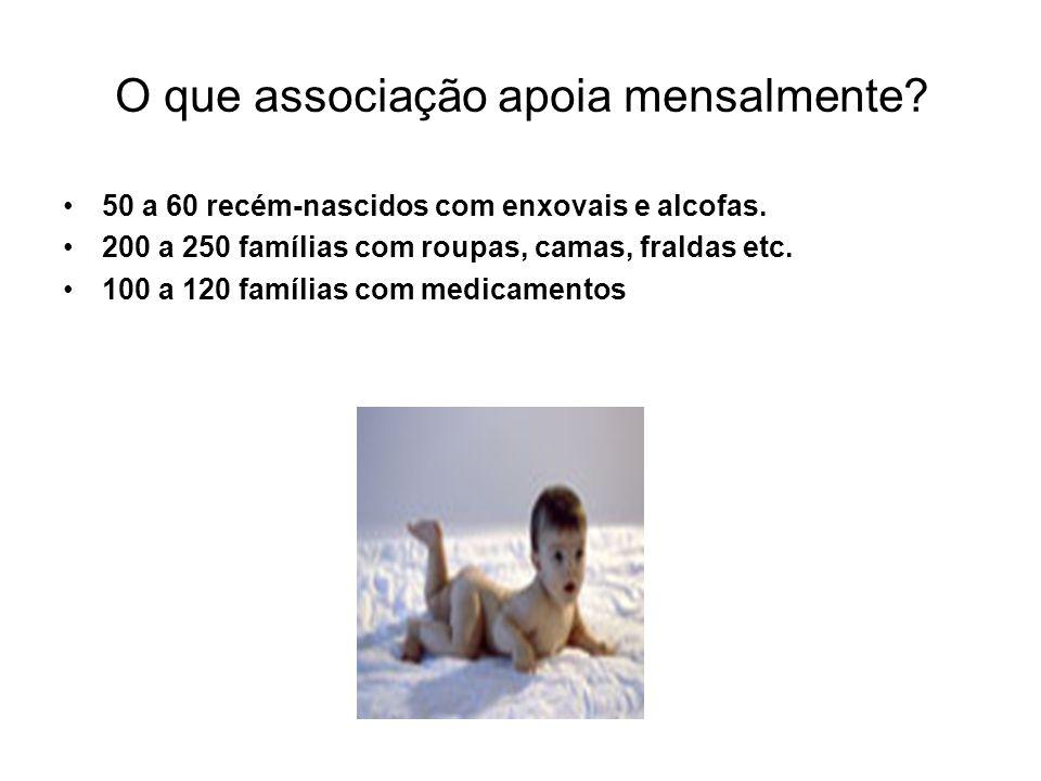 O que associação apoia mensalmente? 50 a 60 recém-nascidos com enxovais e alcofas. 200 a 250 famílias com roupas, camas, fraldas etc. 100 a 120 famíli