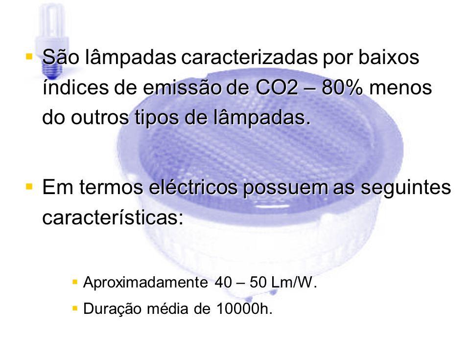São lâmpadas caracterizadas por baixos índices de emissão de CO2 – 80% menos do outros tipos de lâmpadas. São lâmpadas caracterizadas por baixos índic