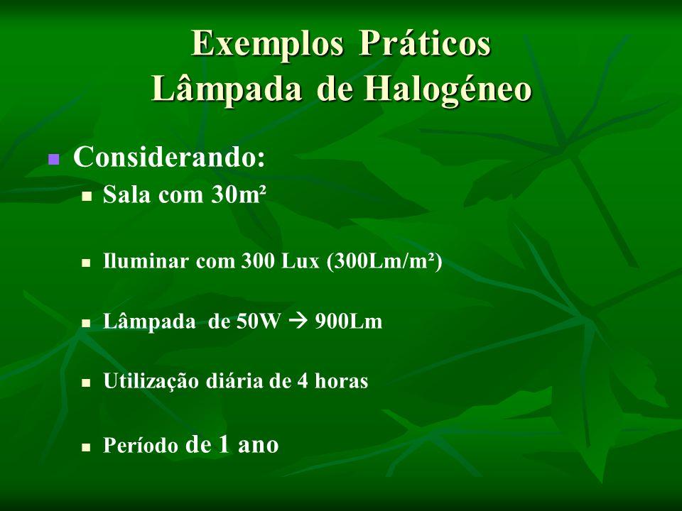 Exemplos Práticos Lâmpada de Halogéneo Considerando: Sala com 30m² Iluminar com 300 Lux (300Lm/m²) Lâmpada de 50W 900Lm Utilização diária de 4 horas P
