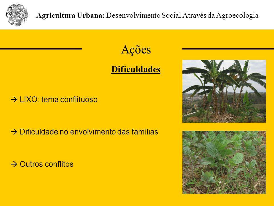 Ações Agricultura Urbana: Desenvolvimento Social Através da Agroecologia Dificuldades Dificuldade no envolvimento das famílias LIXO: tema conflituoso