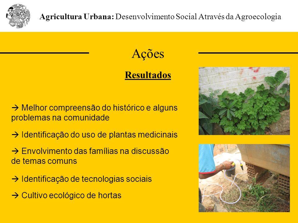 Ações Agricultura Urbana: Desenvolvimento Social Através da Agroecologia Resultados Identificação do uso de plantas medicinais Melhor compreensão do h