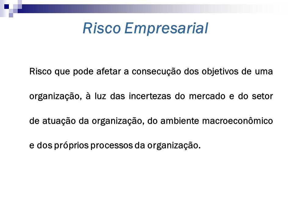 Risco Empresarial Risco que pode afetar a consecução dos objetivos de uma organização, à luz das incertezas do mercado e do setor de atuação da organi