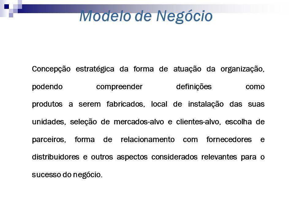 Modelo de Negócio Concepção estratégica da forma de atuação da organização, podendo compreender definições como produtos a serem fabricados, local de