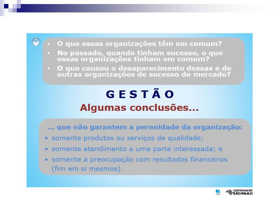 a)Como a Direção avalia o desempenho operacional e estratégico da organização, visando ao desenvolvimento sustentável.