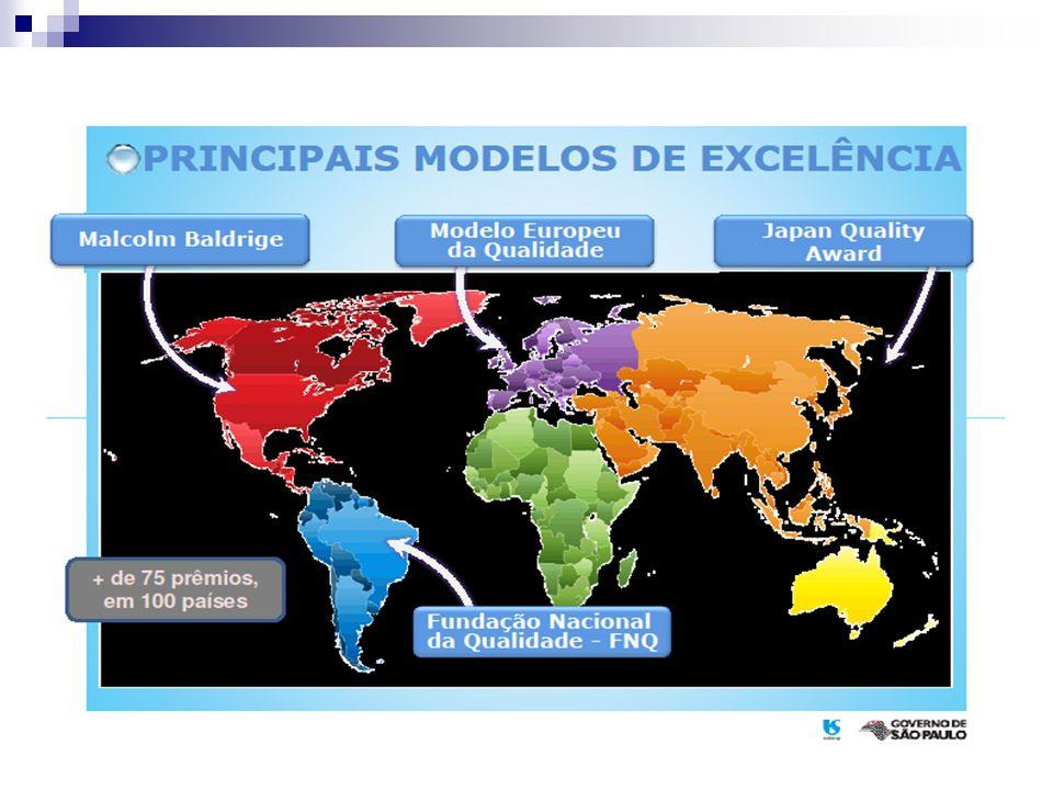 Governança Sistema de gestão e controles exercidos na administração da organização.