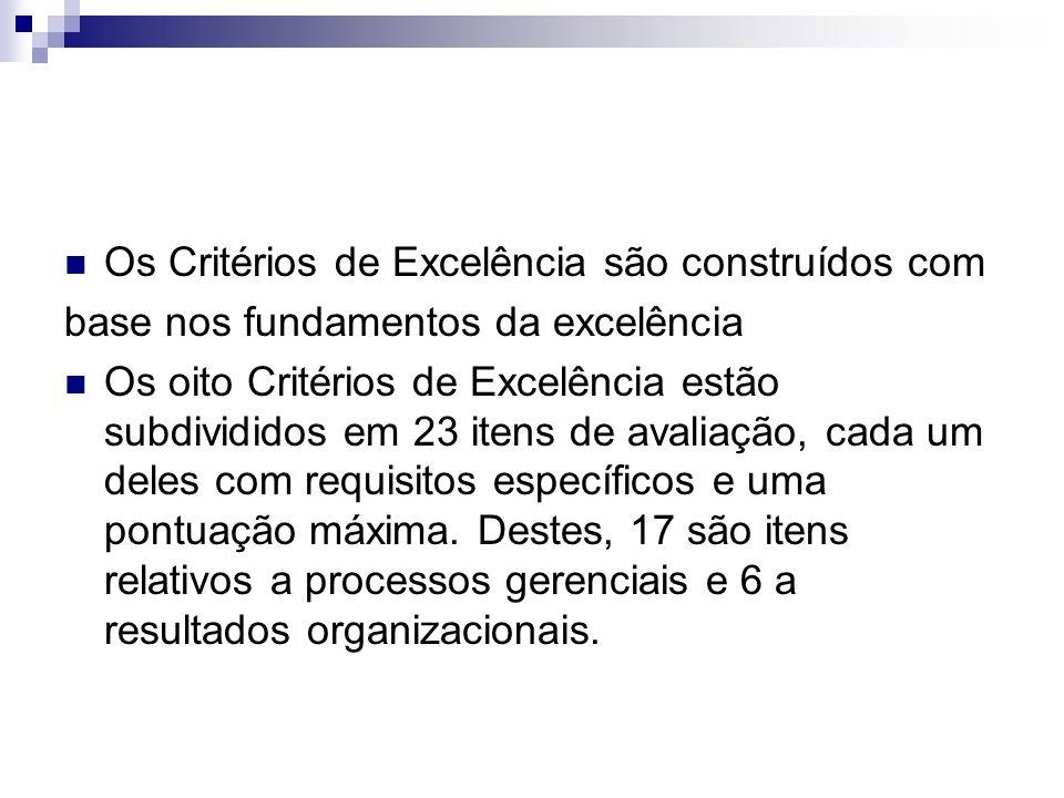 Os Critérios de Excelência são construídos com base nos fundamentos da excelência Os oito Critérios de Excelência estão subdivididos em 23 itens de av