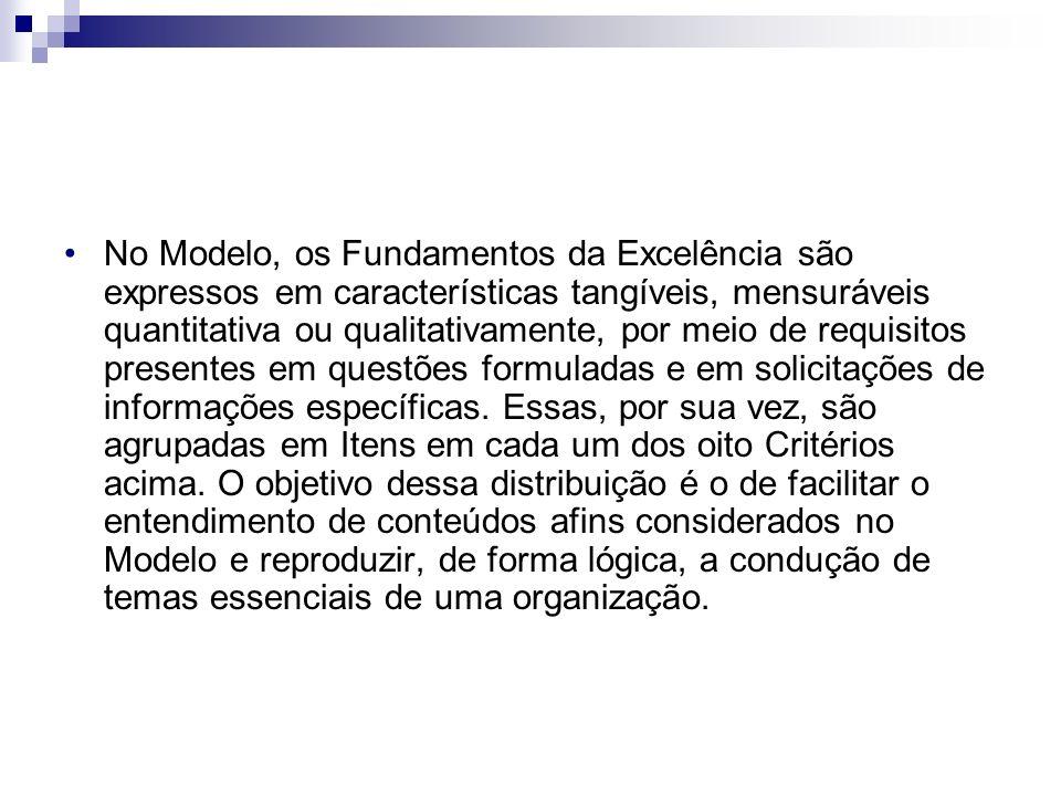 No Modelo, os Fundamentos da Excelência são expressos em características tangíveis, mensuráveis quantitativa ou qualitativamente, por meio de requisit