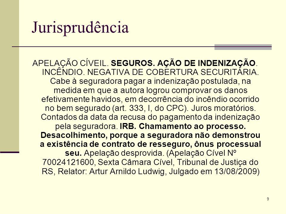 10 Jurisprudência DIREITO À SAÚDE.FORNECIMENTO DE MEDICAMENTO.
