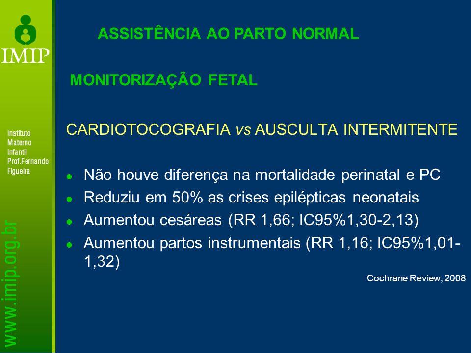 MONITORIZAÇÃO FETAL ASSISTÊNCIA AO PARTO NORMAL CARDIOTOCOGRAFIA vs AUSCULTA INTERMITENTE Não houve diferença na mortalidade perinatal e PC Reduziu em