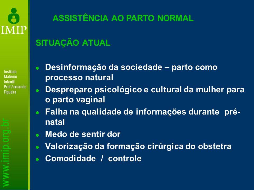 ASSISTÊNCIA AO PARTO NORMAL SITUAÇÃO ATUAL Desinformação da sociedade – parto como processo natural Despreparo psicológico e cultural da mulher para o
