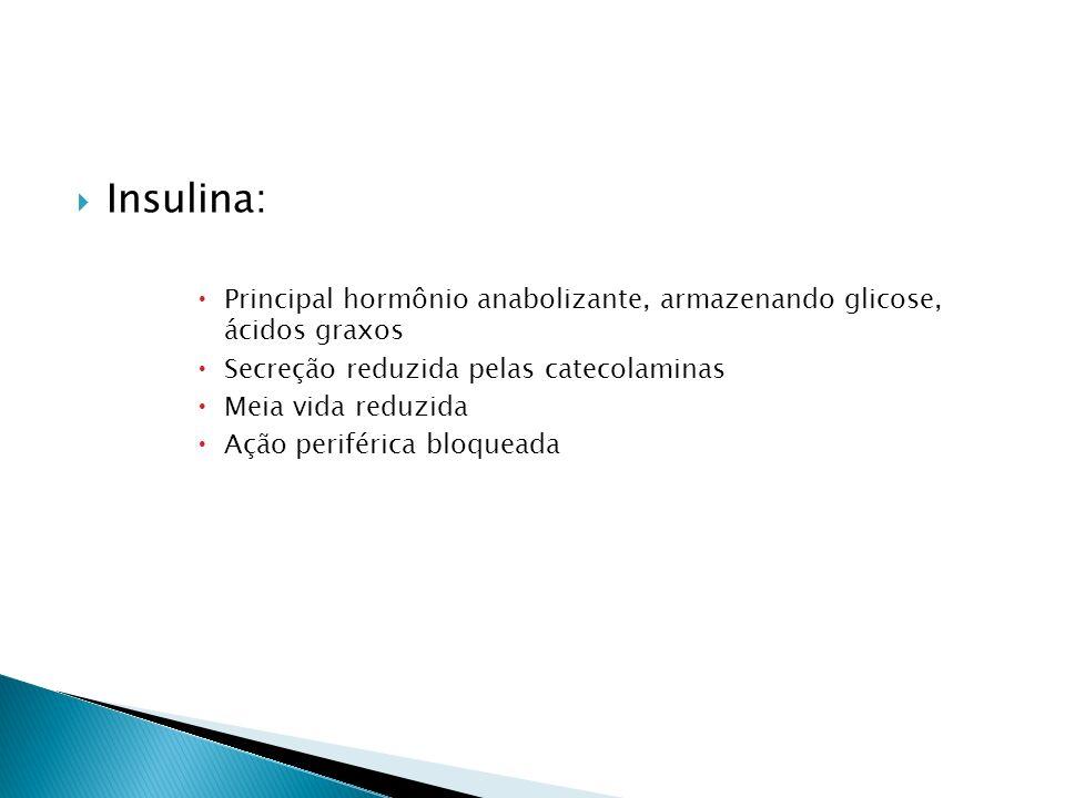 Insulina: Principal hormônio anabolizante, armazenando glicose, ácidos graxos Secreção reduzida pelas catecolaminas Meia vida reduzida Ação periférica