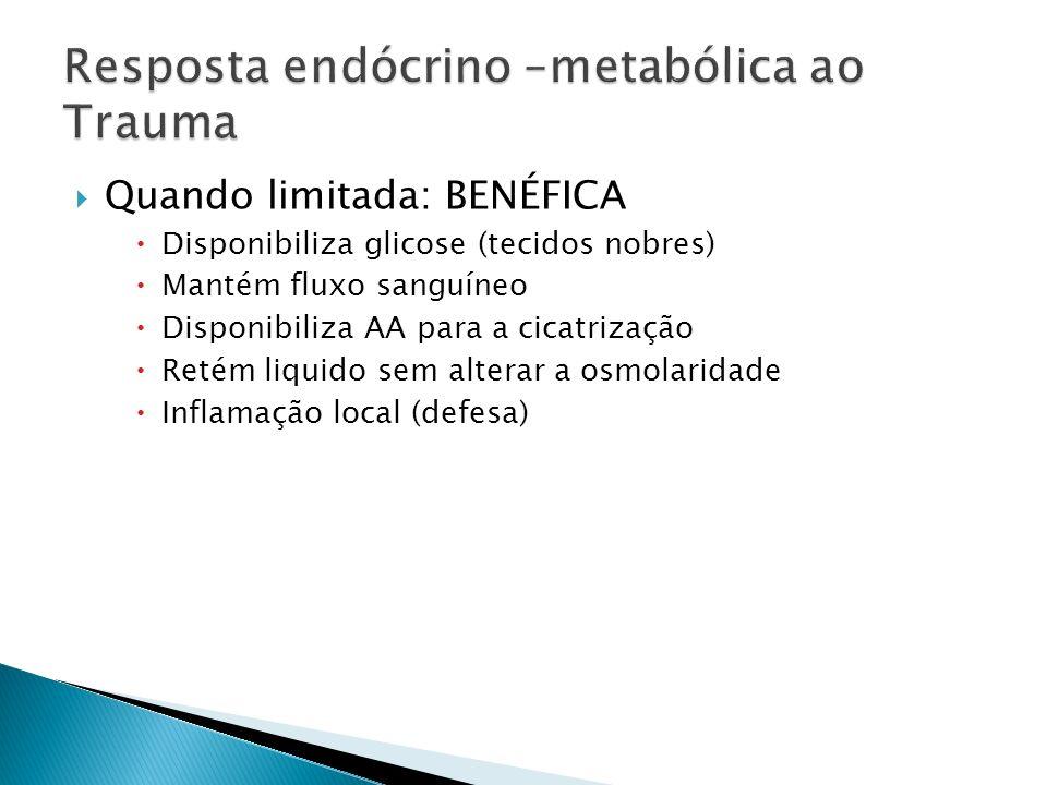 Quando limitada: BENÉFICA Disponibiliza glicose (tecidos nobres) Mantém fluxo sanguíneo Disponibiliza AA para a cicatrização Retém liquido sem alterar