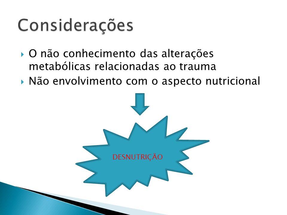O não conhecimento das alterações metabólicas relacionadas ao trauma Não envolvimento com o aspecto nutricional DESNUTRIÇÃO
