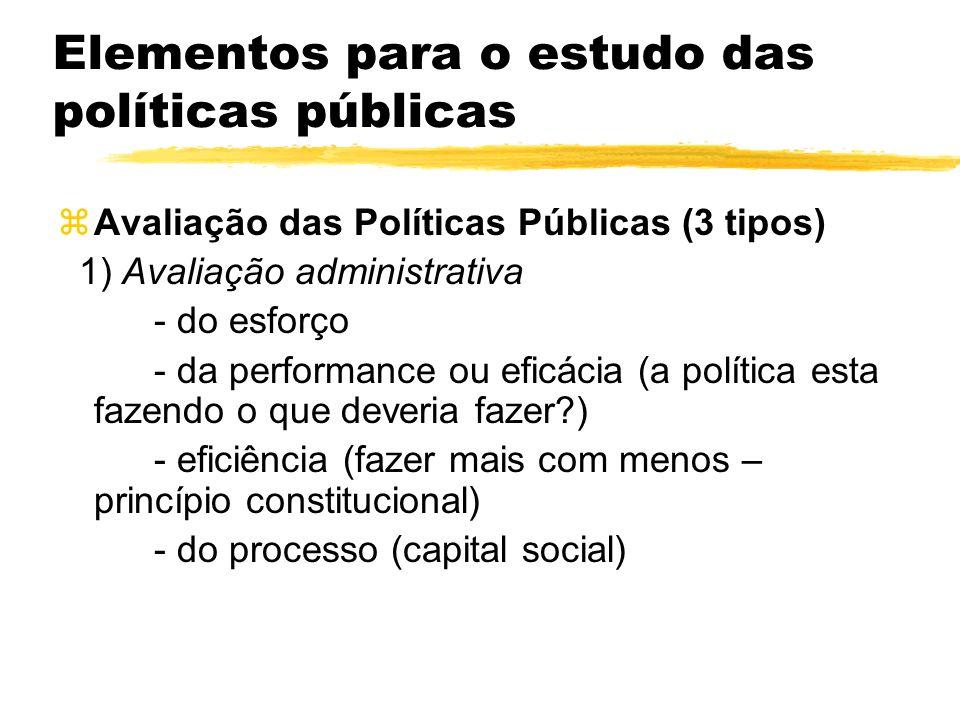 Elementos para o estudo das políticas públicas zAvaliação das Políticas Públicas (3 tipos) 1) Avaliação administrativa - do esforço - da performance o