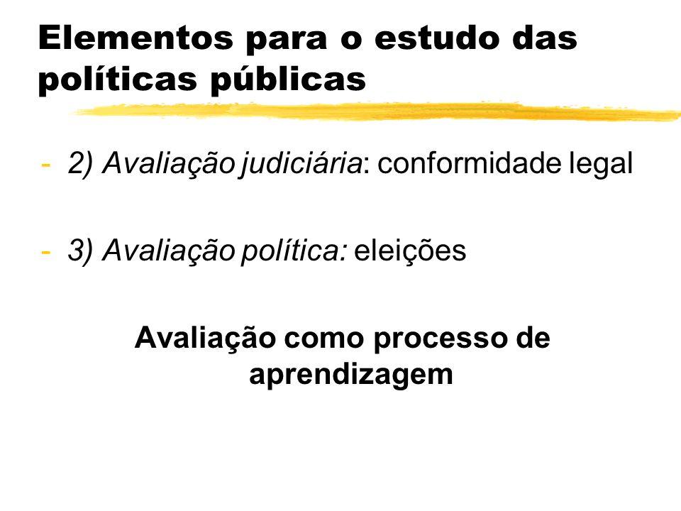 Elementos para o estudo das políticas públicas -2) Avaliação judiciária: conformidade legal -3) Avaliação política: eleições Avaliação como processo d