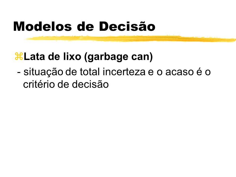 Modelos de Decisão zLata de lixo (garbage can) - situação de total incerteza e o acaso é o critério de decisão