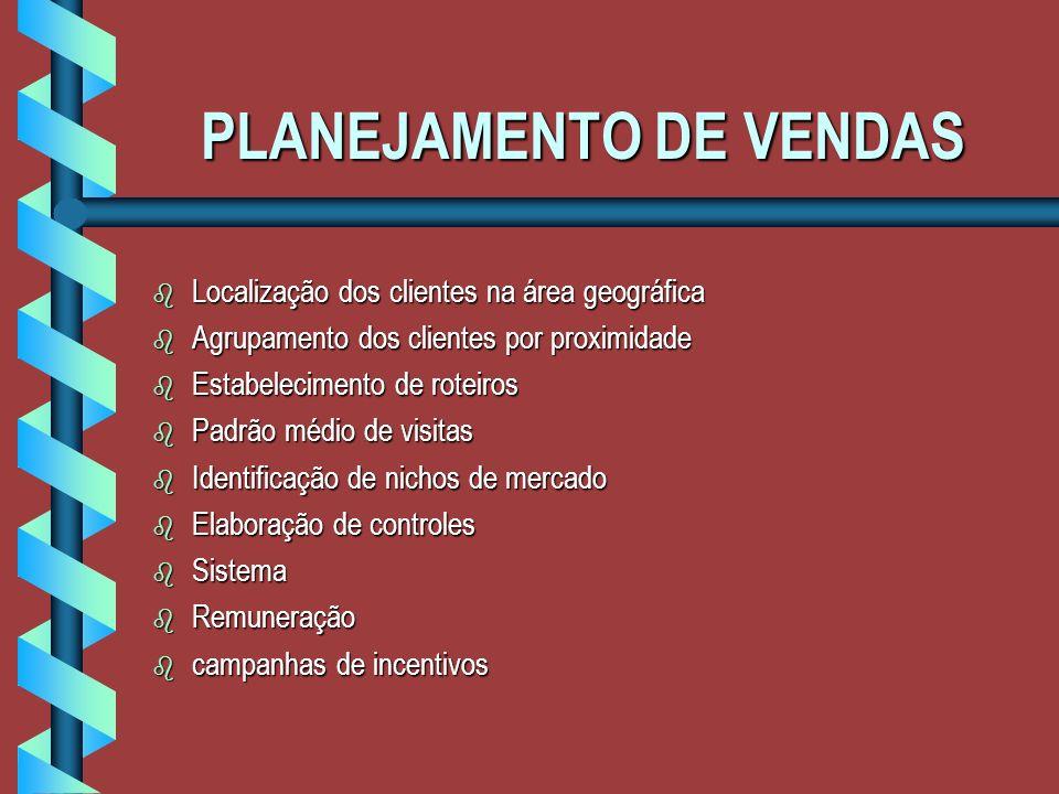 BARREIRAS NAS VENDAS b INTERNA Capital de giro Endividamento Aquisição e atualização de equipamentos Centralização Falta de material Sistema de gestão
