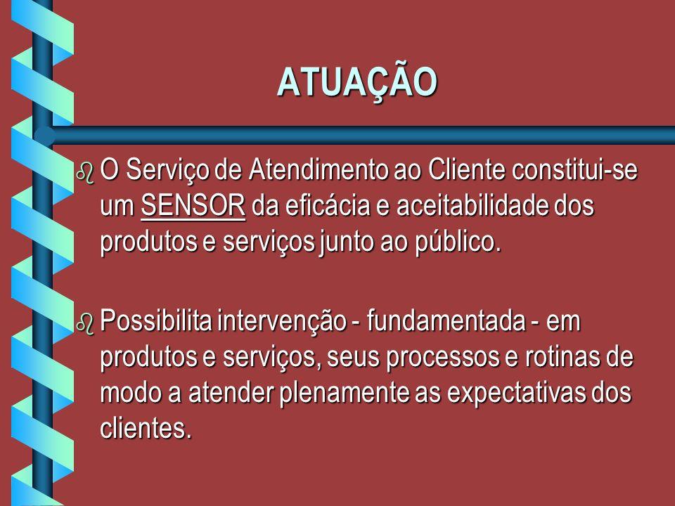 ATUAÇÃO b O Serviço de Atendimento ao Cliente constitui-se um SENSOR da eficácia e aceitabilidade dos produtos e serviços junto ao público.