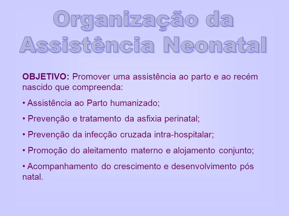 OBJETIVO: Promover uma assistência ao parto e ao recém nascido que compreenda: Assistência ao Parto humanizado; Prevenção e tratamento da asfixia peri