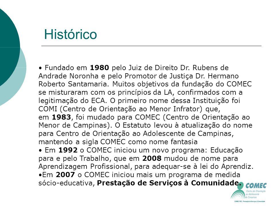 Histórico Fundado em 1980 pelo Juiz de Direito Dr.