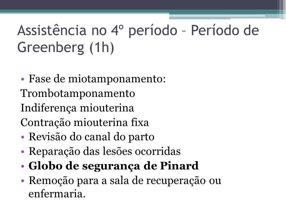 Assistência no 4º período – Período de Greenberg (1h) Fase de miotamponamento: Trombotamponamento Indiferença miouterina Contração miouterina fixa Rev