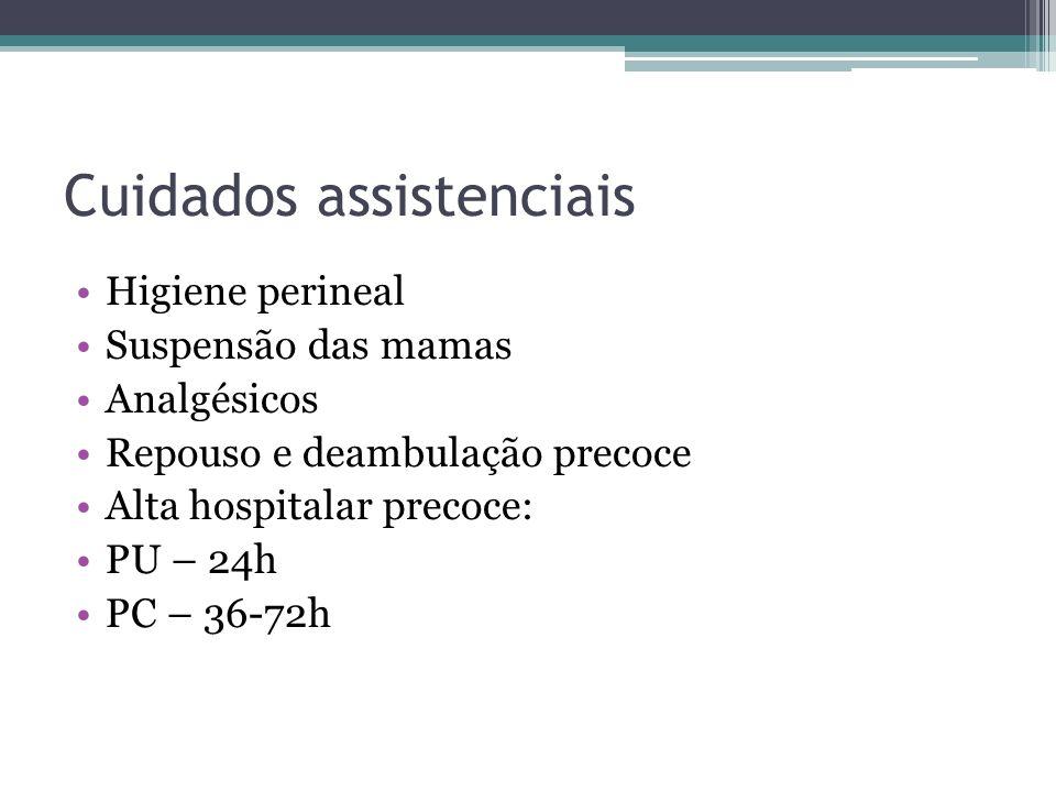 Cuidados assistenciais Higiene perineal Suspensão das mamas Analgésicos Repouso e deambulação precoce Alta hospitalar precoce: PU – 24h PC – 36-72h