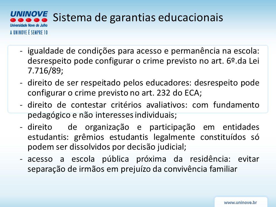 -igualdade de condições para acesso e permanência na escola: desrespeito pode configurar o crime previsto no art. 6º.da Lei 7.716/89; -direito de ser