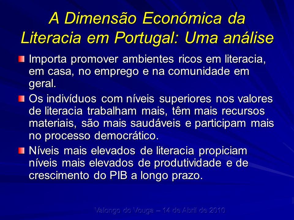 A Dimensão Económica da Literacia em Portugal: Uma análise Importa promover ambientes ricos em literacia, em casa, no emprego e na comunidade em geral