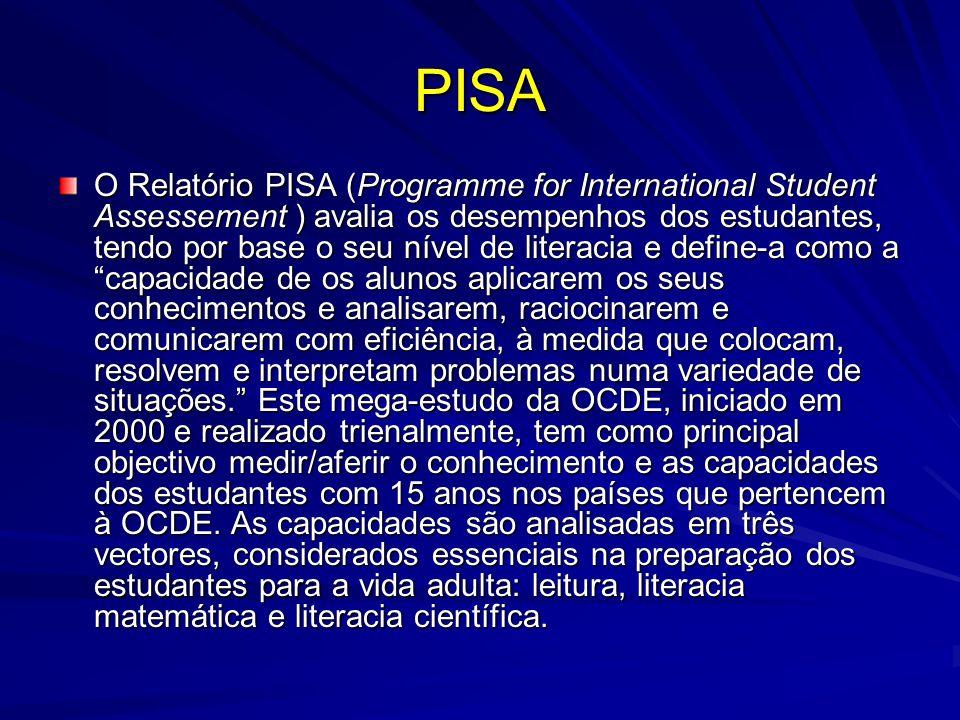 PISA O Relatório PISA (Programme for International Student Assessement ) avalia os desempenhos dos estudantes, tendo por base o seu nível de literacia