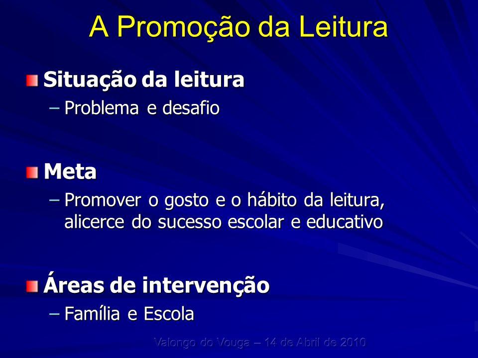 A Promoção da Leitura Situação da leitura –Problema e desafio Meta –Promover o gosto e o hábito da leitura, alicerce do sucesso escolar e educativo Ár