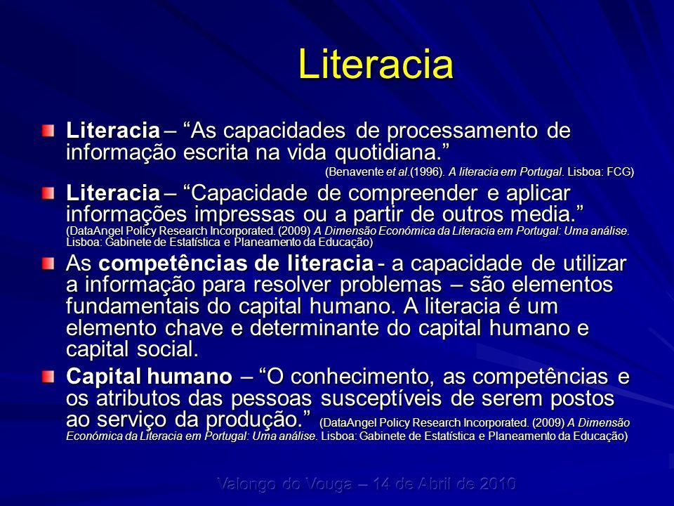 Literacia Literacia Literacia – As capacidades de processamento de informação escrita na vida quotidiana. (Benavente et al.(1996). A literacia em Port