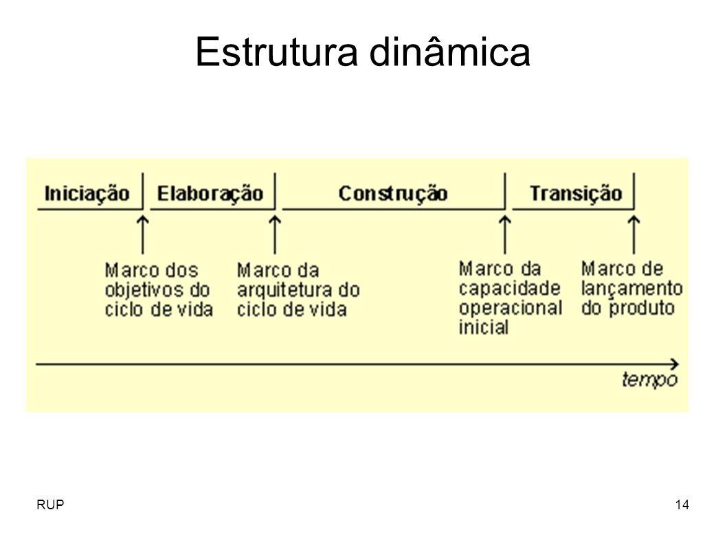 RUP14 Estrutura dinâmica