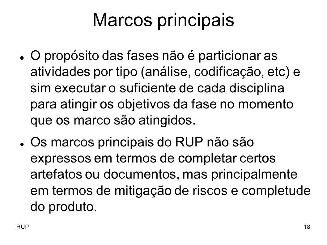 RUP18 Marcos principais O propósito das fases não é particionar as atividades por tipo (análise, codificação, etc) e sim executar o suficiente de cada