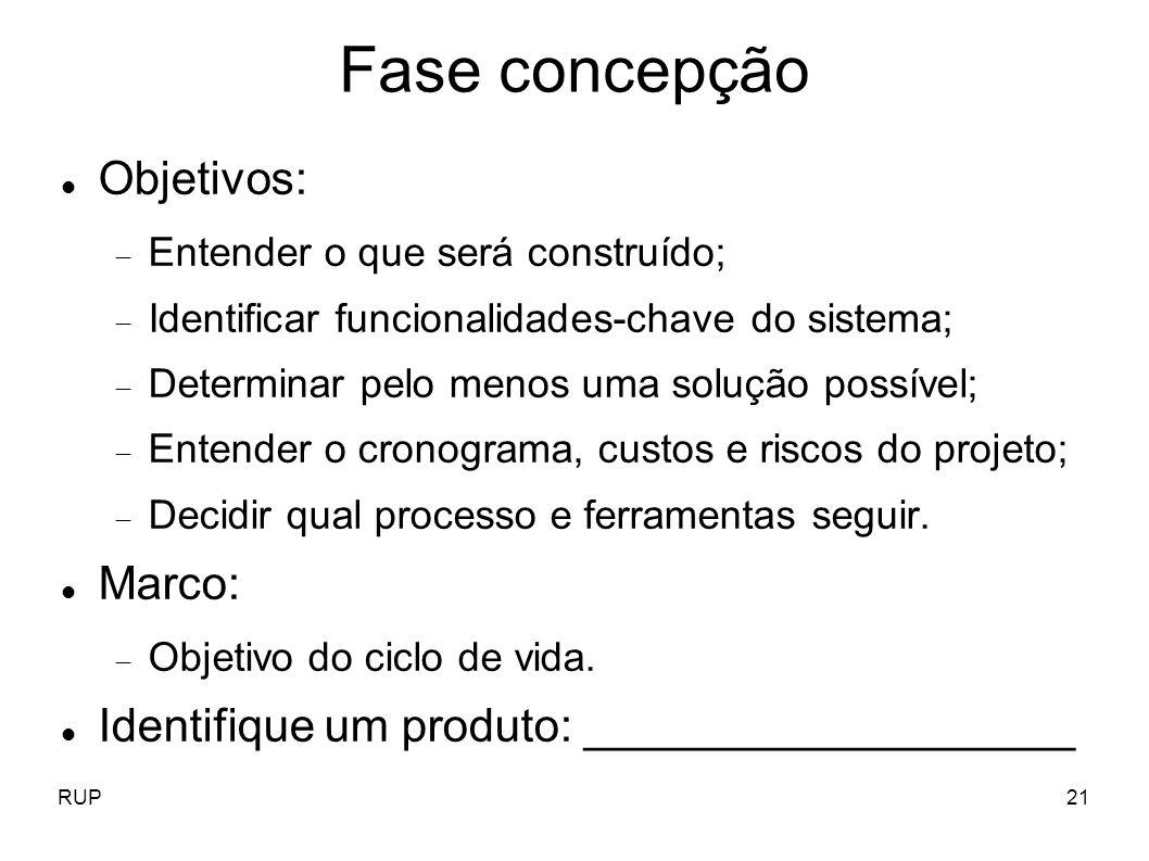 RUP21 Fase concepção Objetivos: Entender o que será construído; Identificar funcionalidades-chave do sistema; Determinar pelo menos uma solução possív