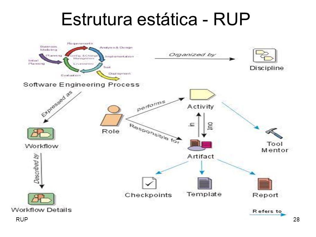 RUP28 Estrutura estática - RUP