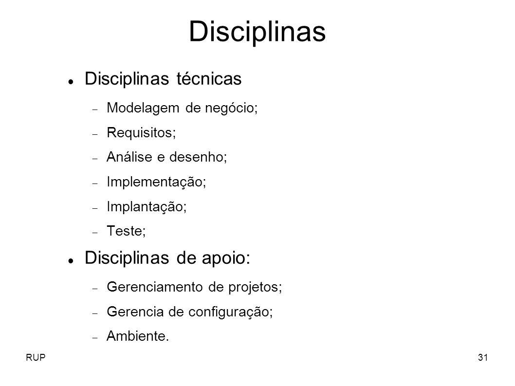RUP31 Disciplinas Disciplinas técnicas Modelagem de negócio; Requisitos; Análise e desenho; Implementação; Implantação; Teste; Disciplinas de apoio: G