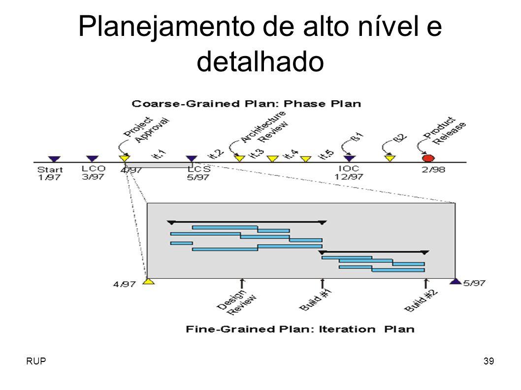 RUP39 Planejamento de alto nível e detalhado