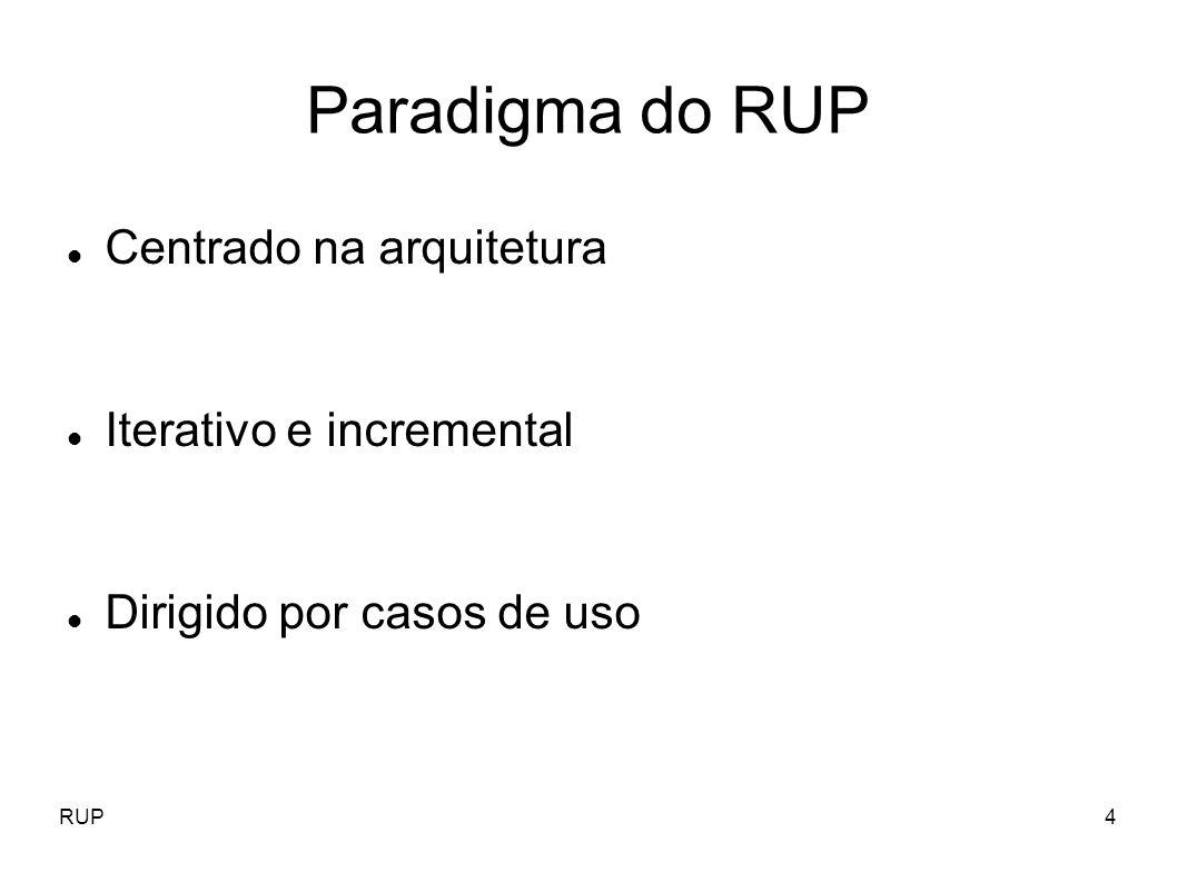 RUP5 Centrado na arquitetura A arquitetura é a organização fundamental do sistema como um todo, incluindo elementos estáticos e dinâmicos e sua interação.