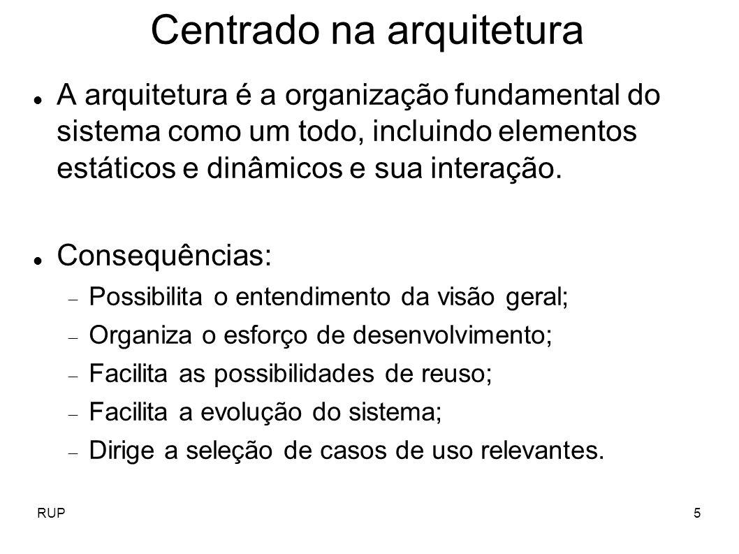 RUP5 Centrado na arquitetura A arquitetura é a organização fundamental do sistema como um todo, incluindo elementos estáticos e dinâmicos e sua intera