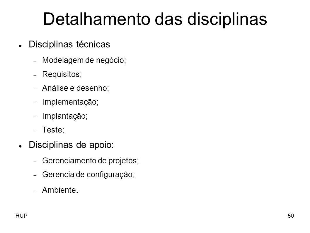 RUP50 Detalhamento das disciplinas Disciplinas técnicas Modelagem de negócio; Requisitos; Análise e desenho; Implementação; Implantação; Teste; Discip