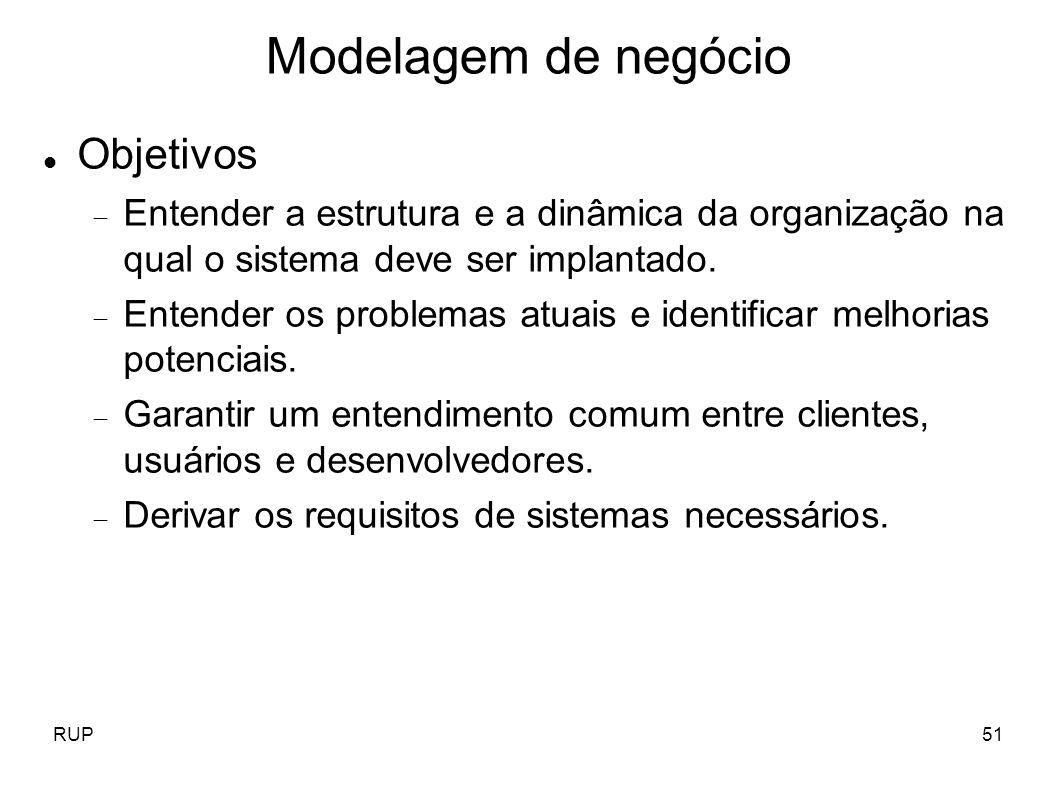 RUP51 Modelagem de negócio Objetivos Entender a estrutura e a dinâmica da organização na qual o sistema deve ser implantado. Entender os problemas atu